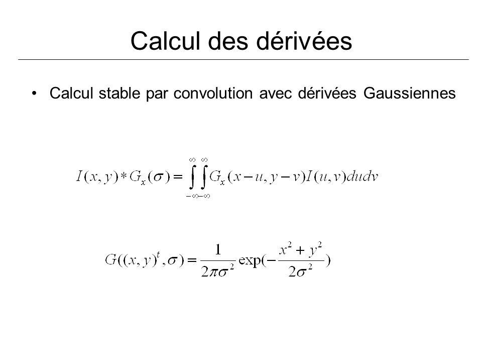 Calcul des dérivées Calcul stable par convolution avec dérivées Gaussiennes