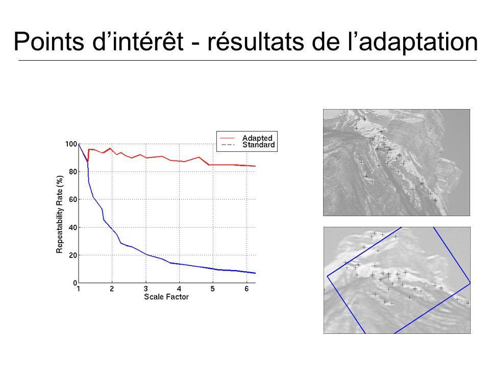 Points d'intérêt - résultats de l'adaptation