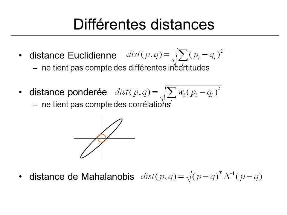 Différentes distances