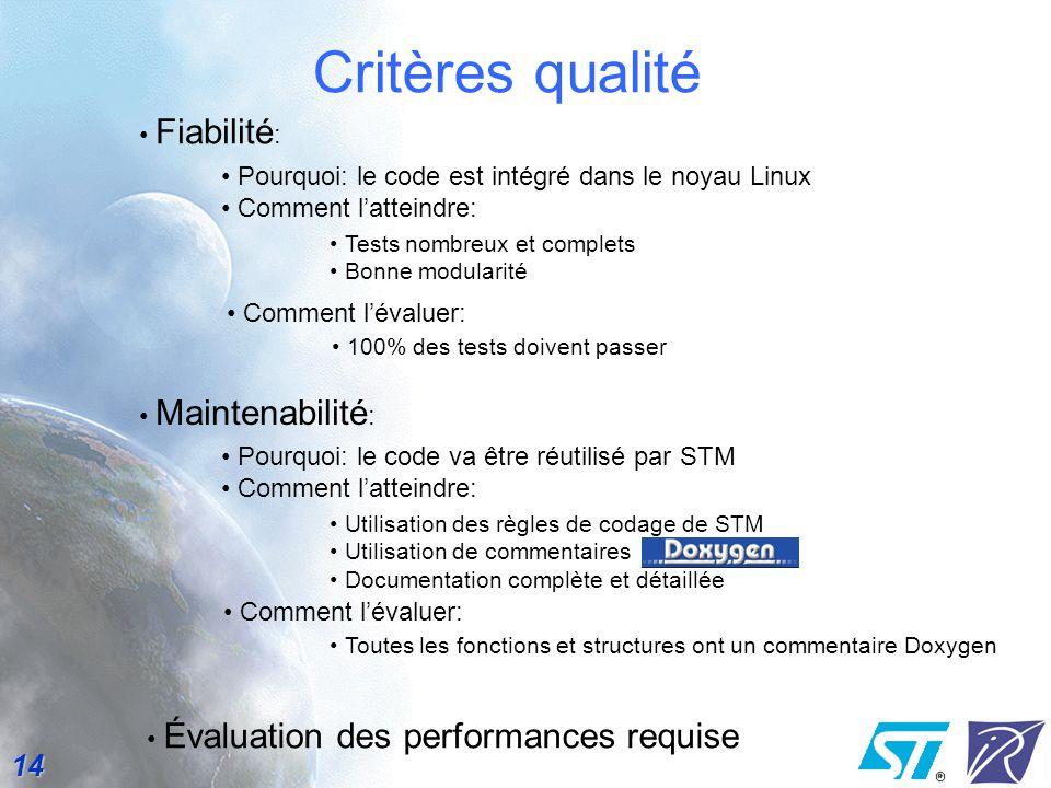Critères qualité Fiabilité: