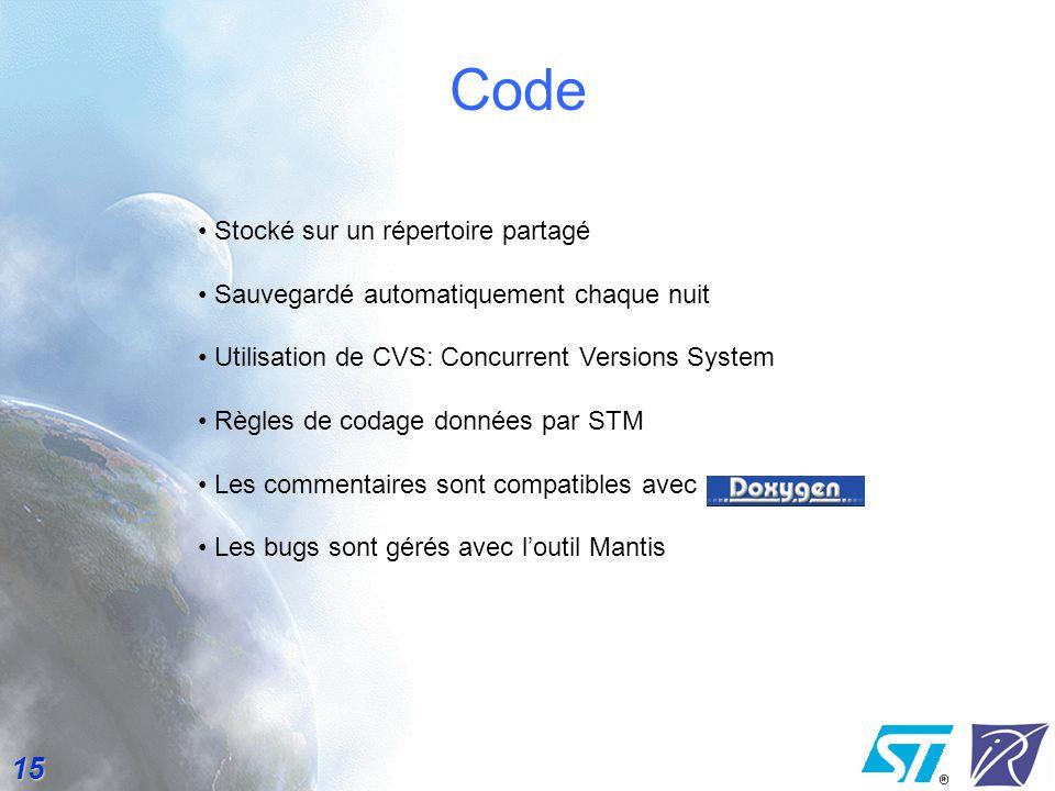 Code Stocké sur un répertoire partagé