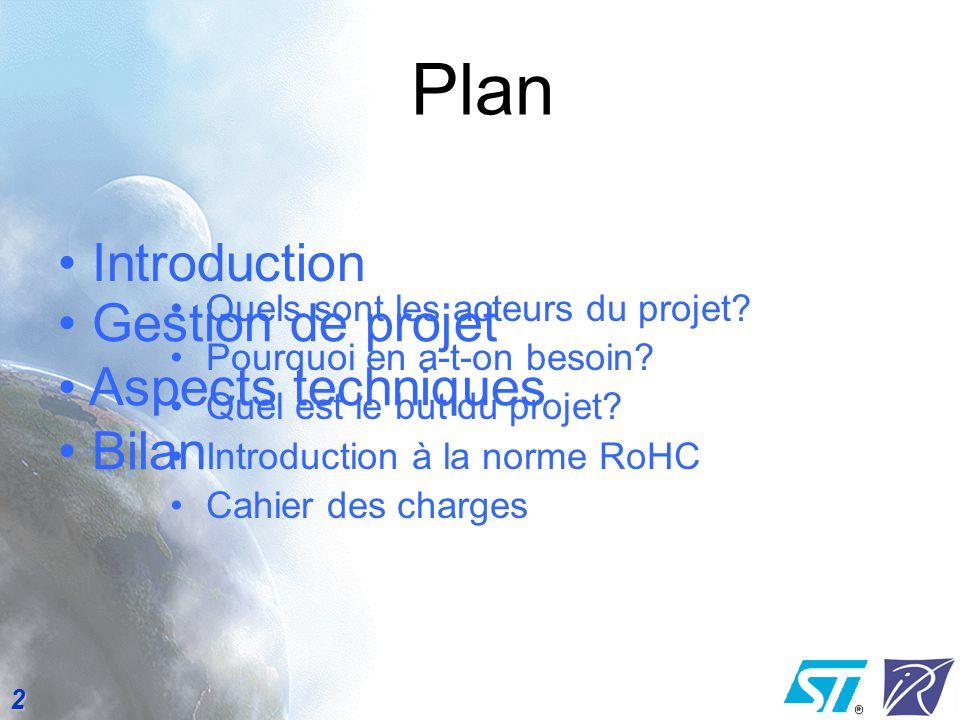 Plan Introduction Gestion de projet Aspects techniques Bilan