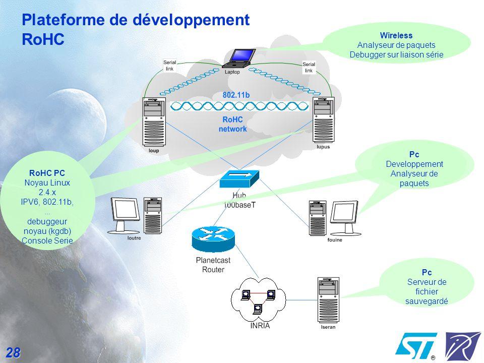 Plateforme de développement RoHC