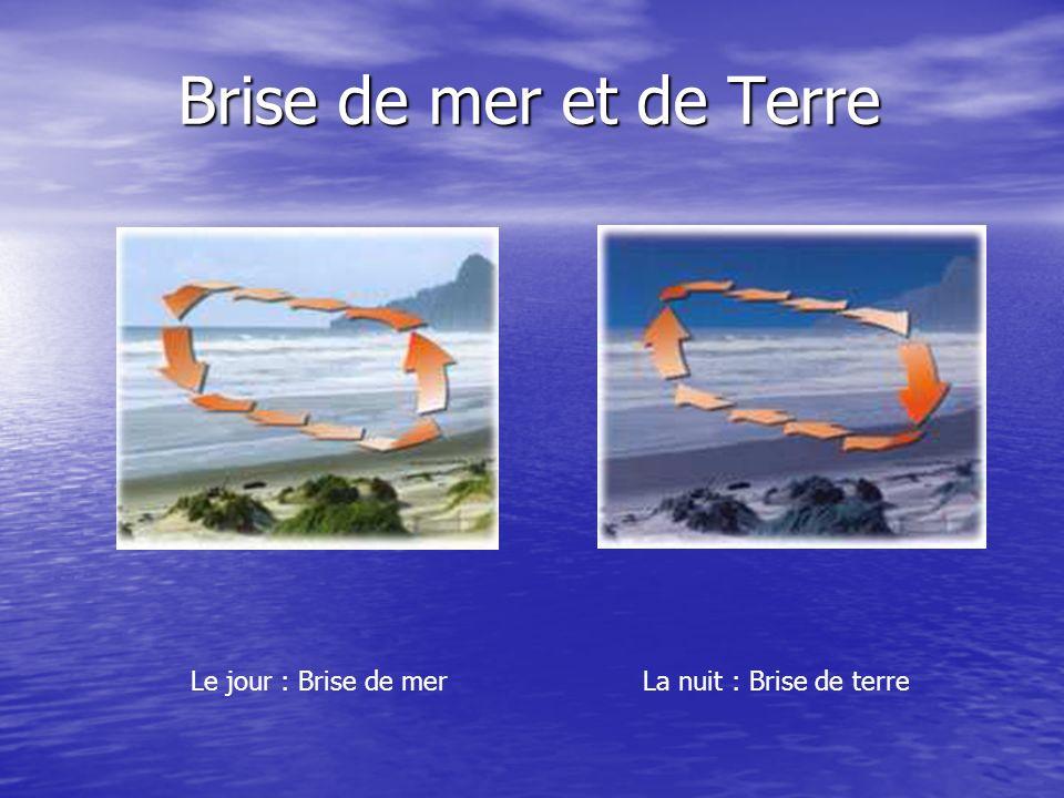 Brise de mer et de Terre Le jour : Brise de mer