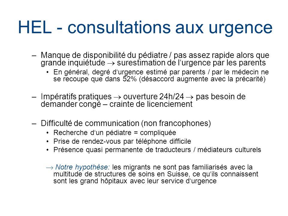 HEL - consultations aux urgence