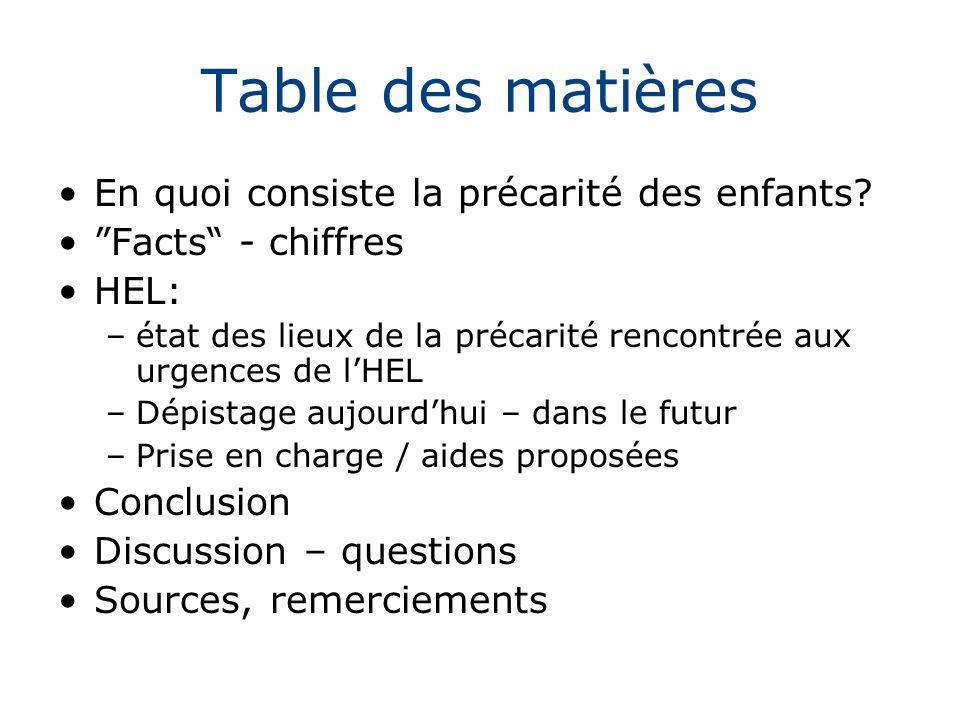 Table des matières En quoi consiste la précarité des enfants