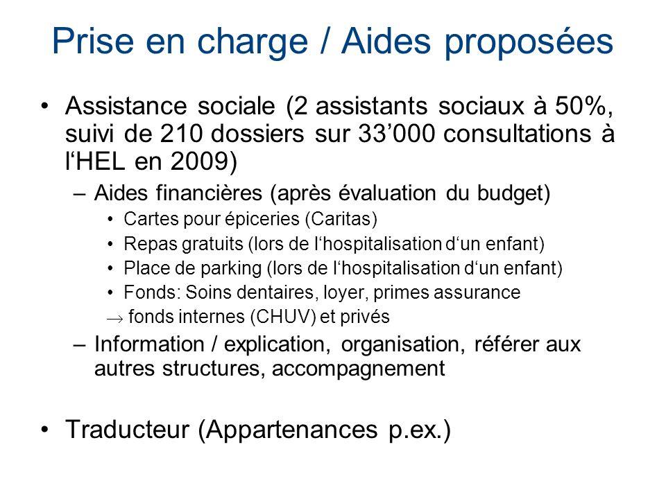 Prise en charge / Aides proposées