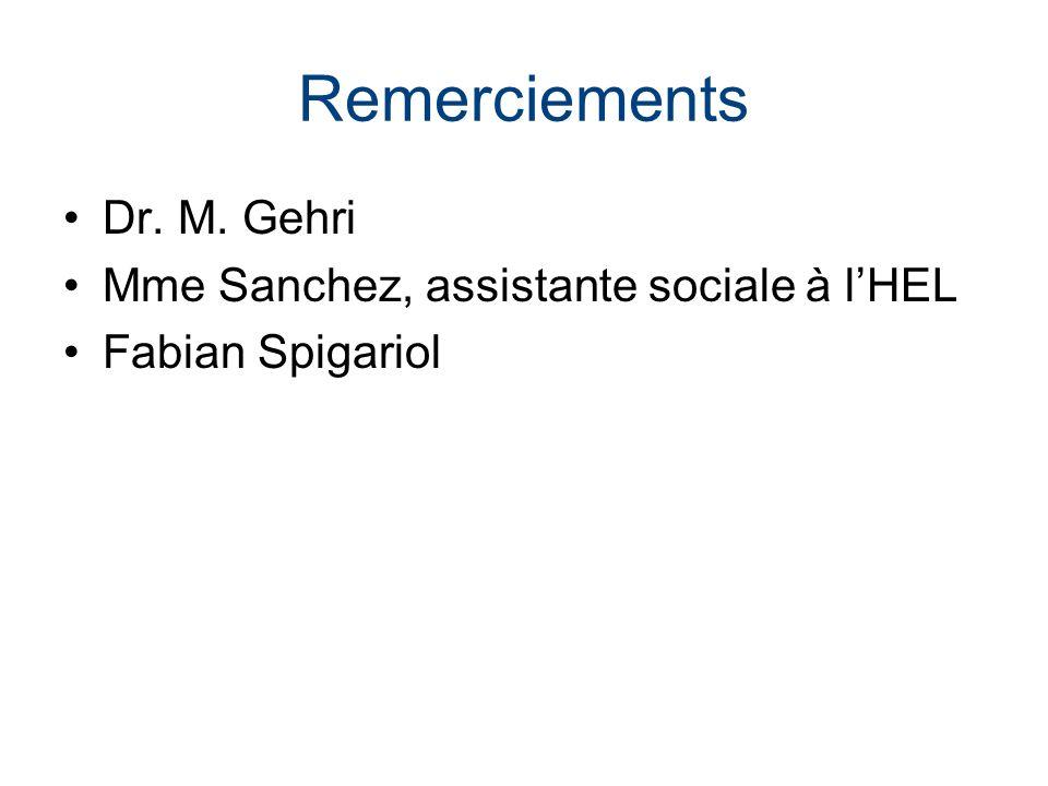 Remerciements Dr. M. Gehri Mme Sanchez, assistante sociale à l'HEL