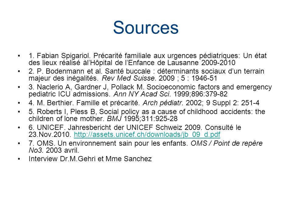 Sources 1. Fabian Spigariol. Précarité familiale aux urgences pédiatriques: Un état des lieux réalisé àl'Hôpital de l'Enfance de Lausanne 2009-2010.