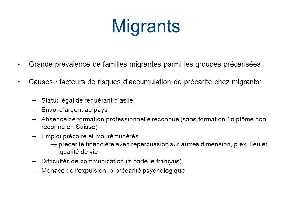Migrants Grande prévalence de familles migrantes parmi les groupes précarisées.