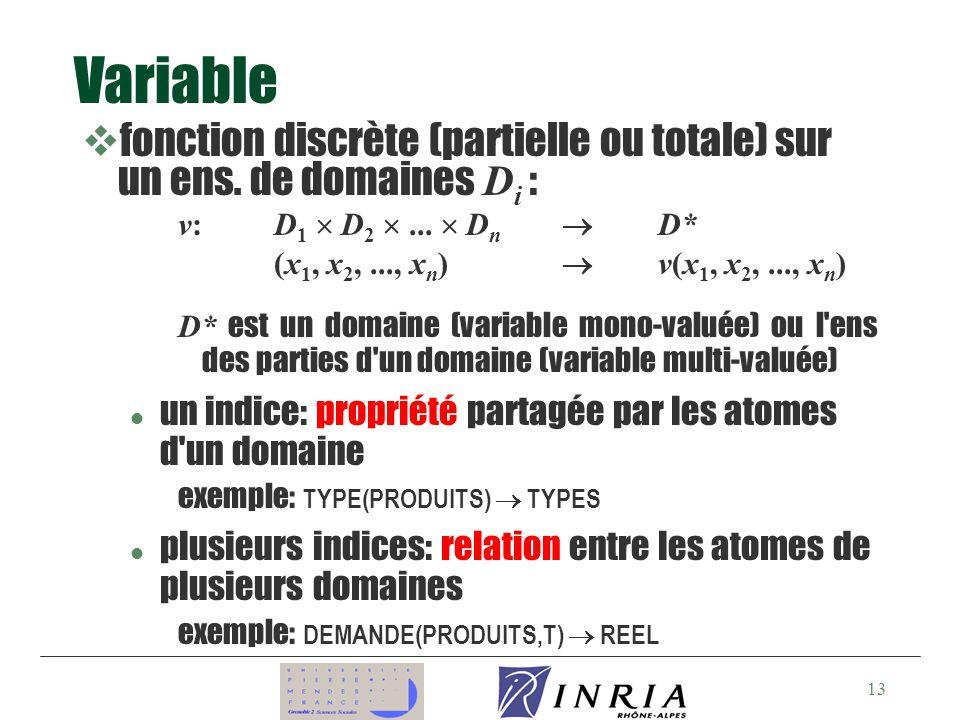 Variable fonction discrète (partielle ou totale) sur un ens. de domaines Di : v: D1  D2  ...  Dn  D*