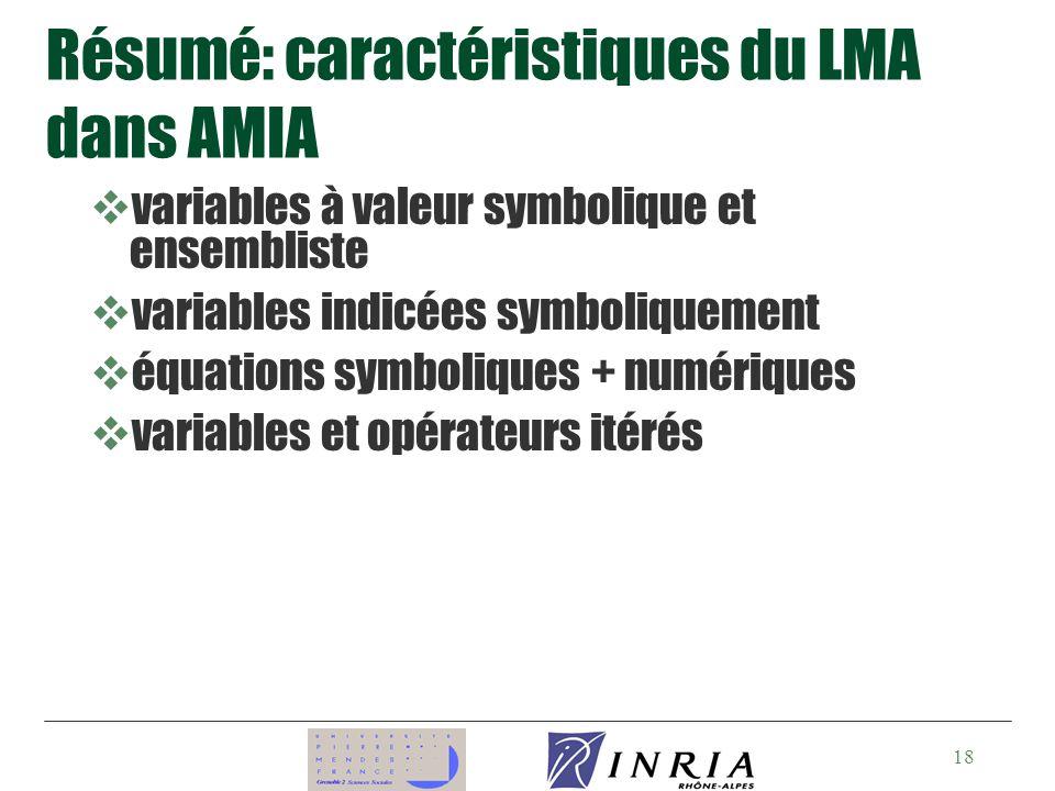 Résumé: caractéristiques du LMA dans AMIA