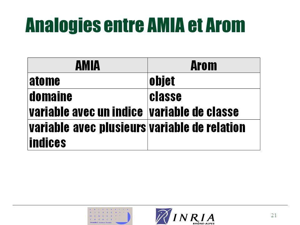 Analogies entre AMIA et Arom