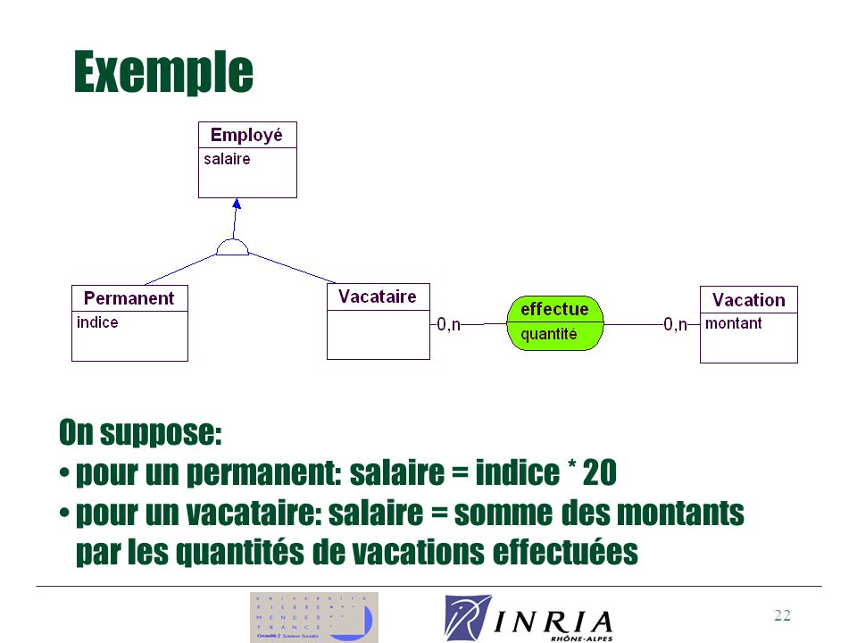 Exemple On suppose: pour un permanent: salaire = indice * 20