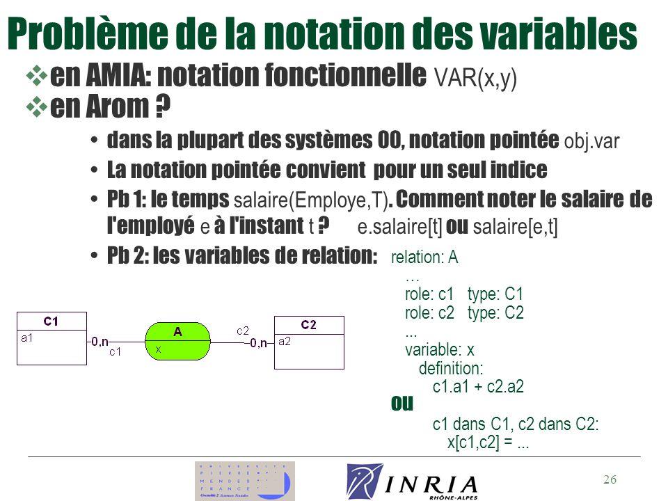 Problème de la notation des variables