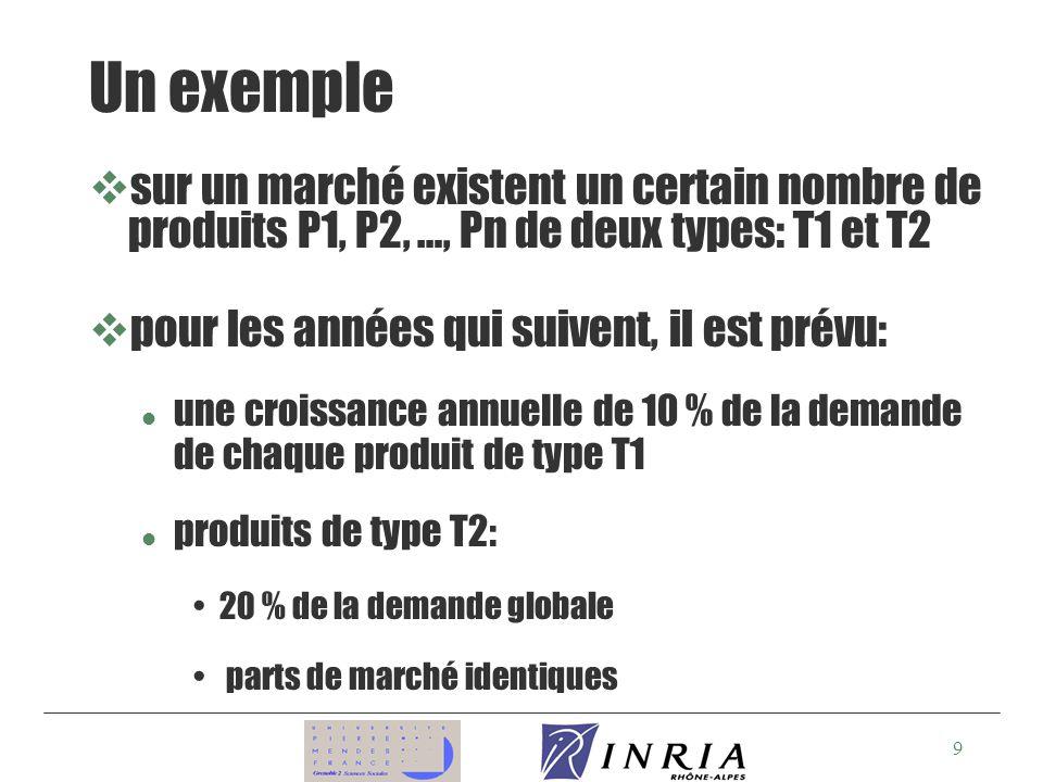 Un exemple sur un marché existent un certain nombre de produits P1, P2, …, Pn de deux types: T1 et T2.