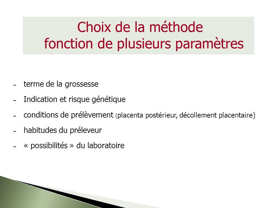Choix de la méthode fonction de plusieurs paramètres