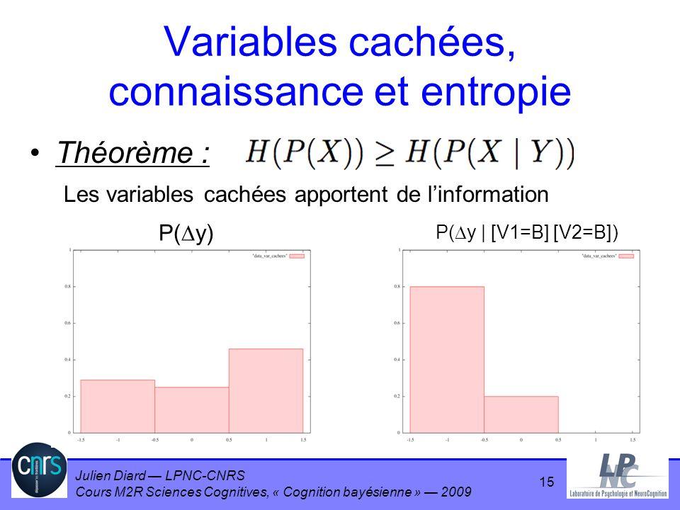 Variables cachées, connaissance et entropie
