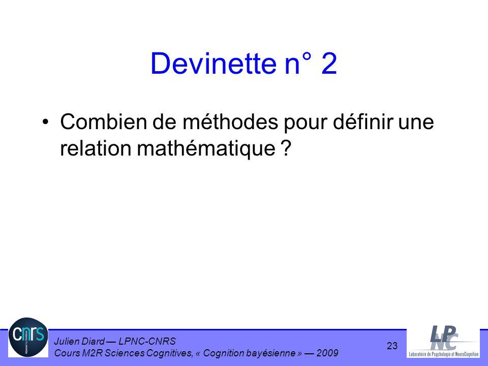 Devinette n° 2 Combien de méthodes pour définir une relation mathématique