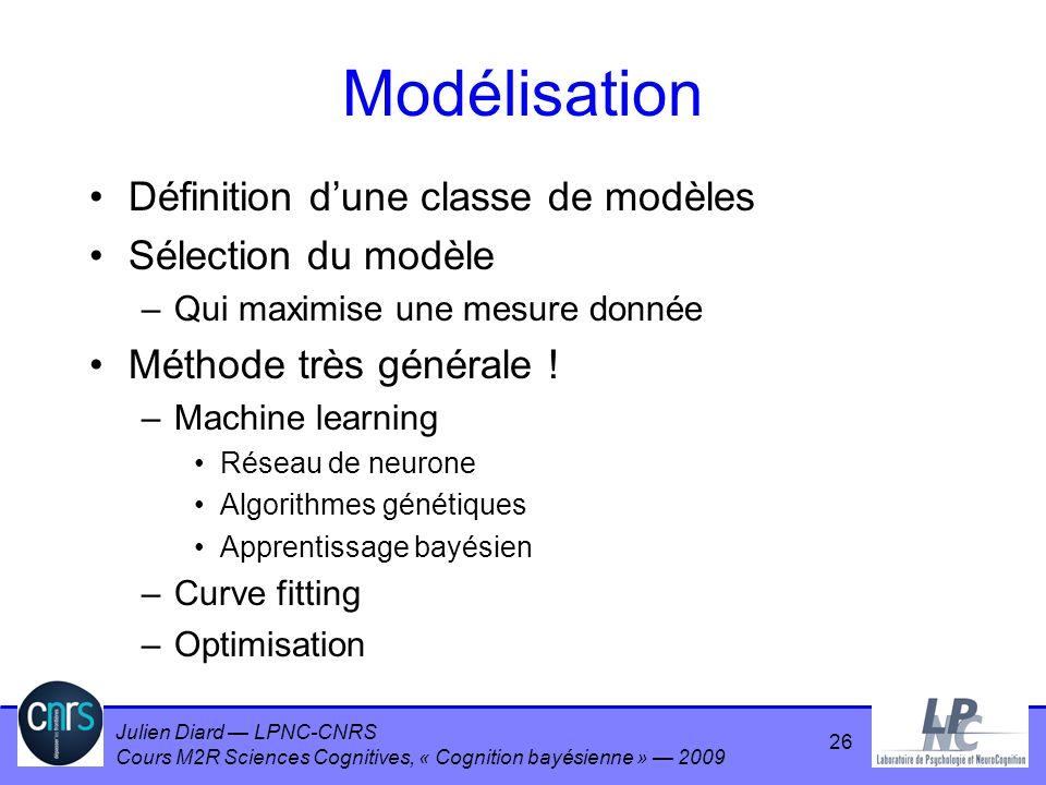 Modélisation Définition d'une classe de modèles Sélection du modèle