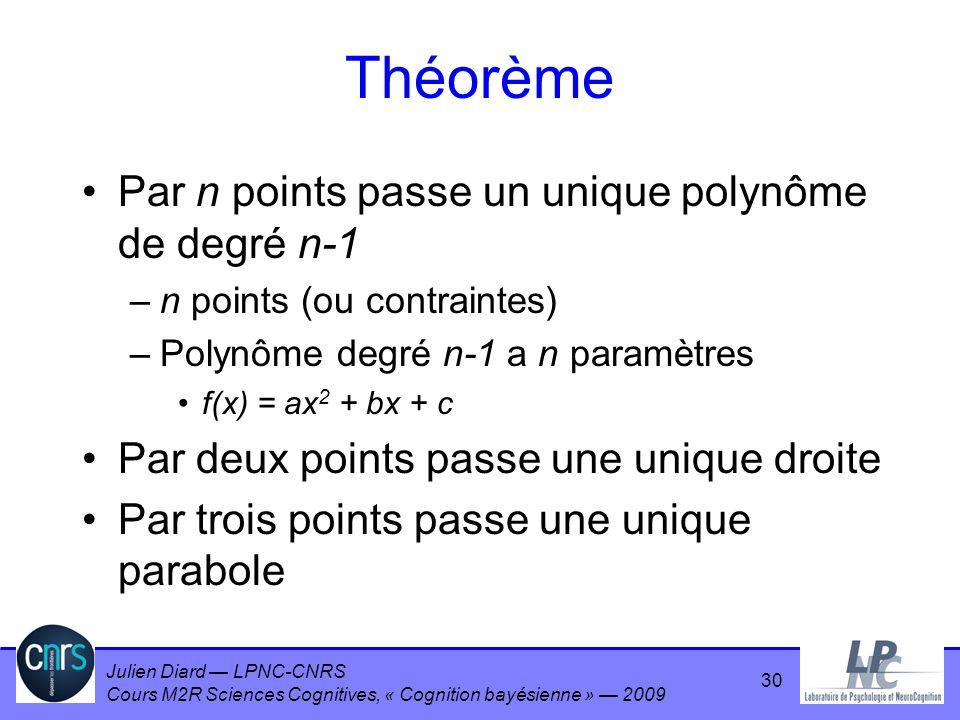 Théorème Par n points passe un unique polynôme de degré n-1