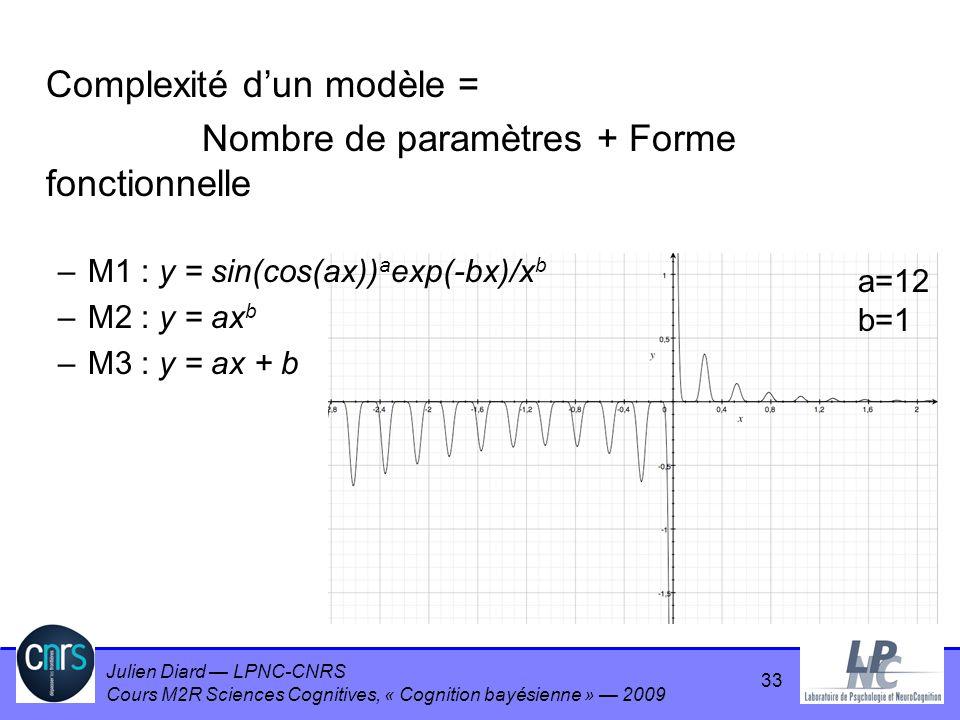 Complexité d'un modèle = Nombre de paramètres + Forme fonctionnelle