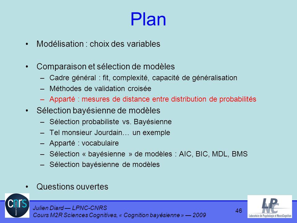 Plan Modélisation : choix des variables