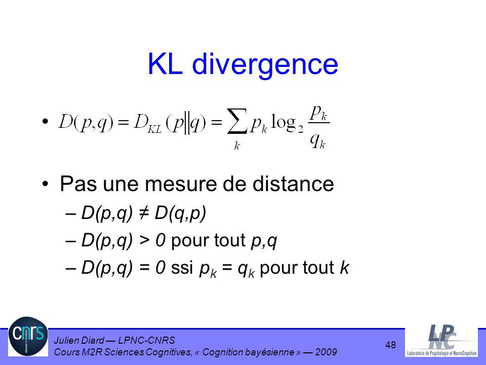 KL divergence Pas une mesure de distance D(p,q) ≠ D(q,p)