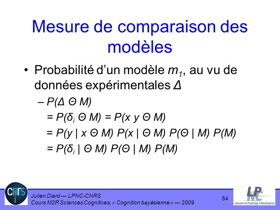 Mesure de comparaison des modèles