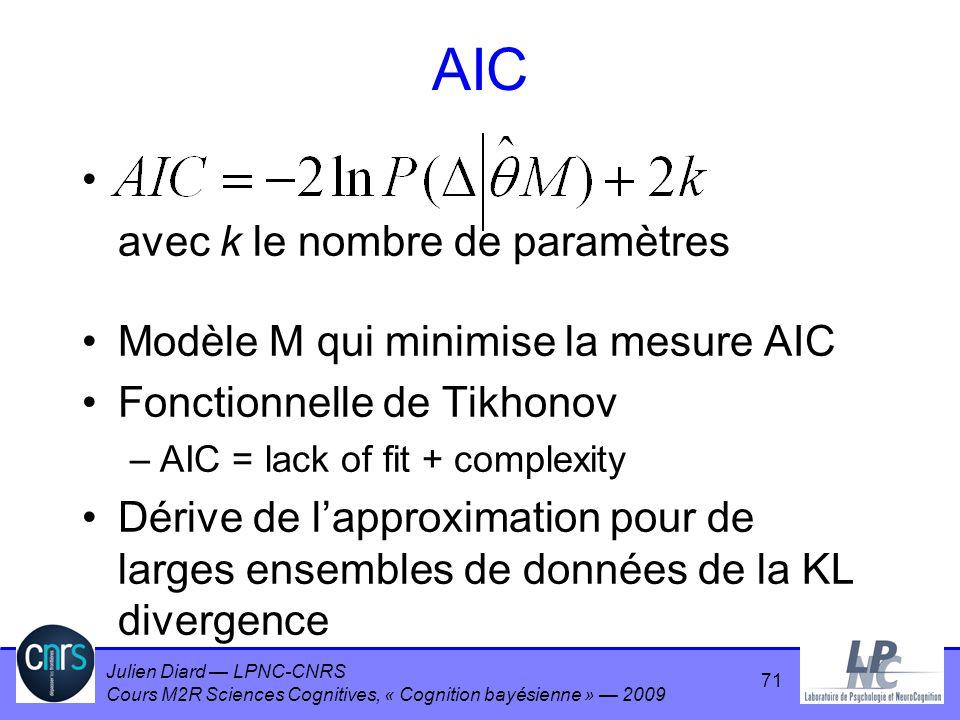 AIC avec k le nombre de paramètres Modèle M qui minimise la mesure AIC
