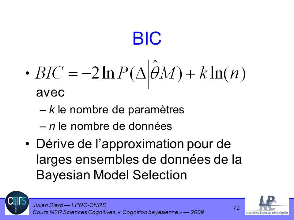 BIC avec. k le nombre de paramètres. n le nombre de données.