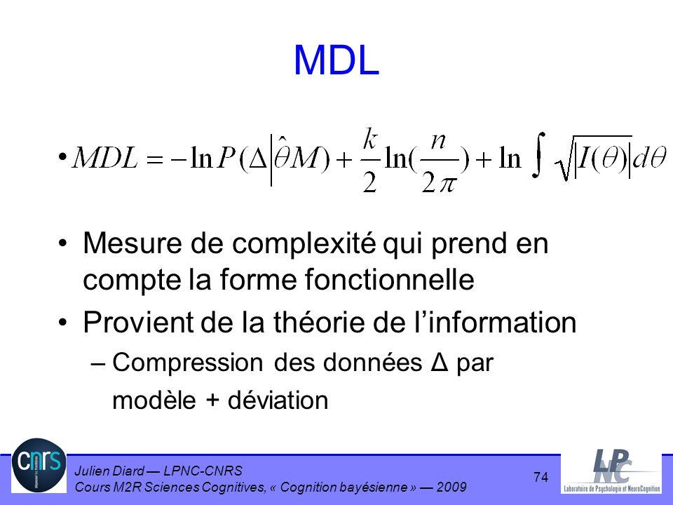 MDL Mesure de complexité qui prend en compte la forme fonctionnelle