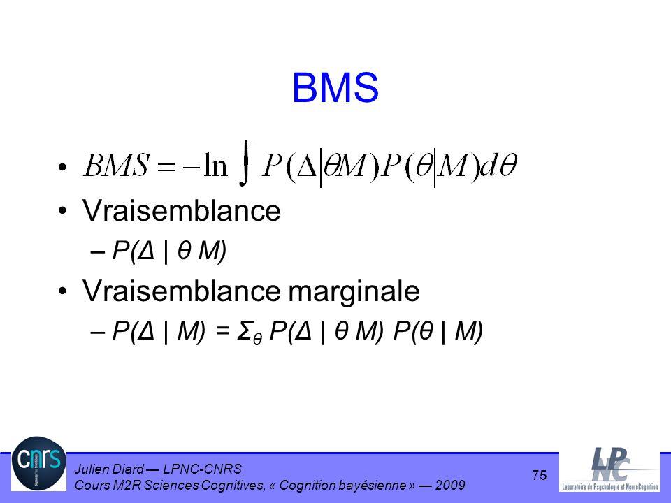 BMS Vraisemblance Vraisemblance marginale P(Δ | θ M)