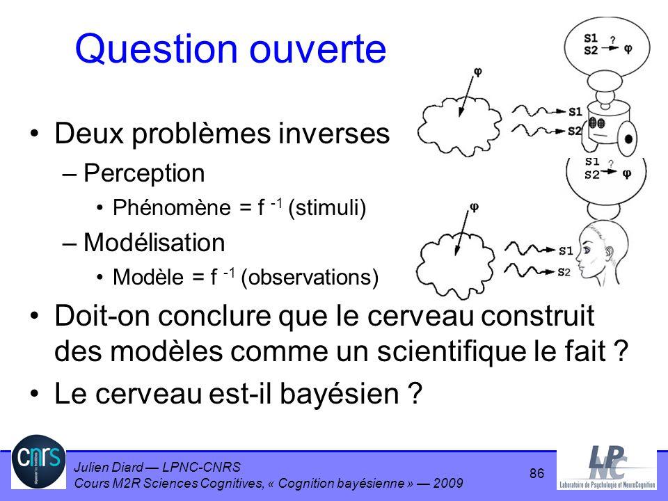 Question ouverte Deux problèmes inverses