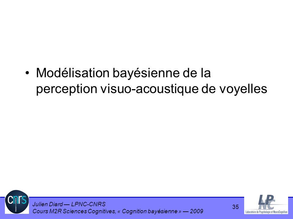 Modélisation bayésienne de la perception visuo-acoustique de voyelles