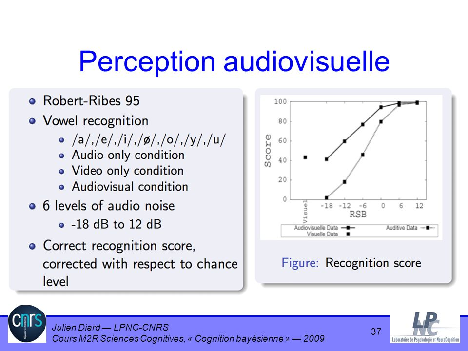 Perception audiovisuelle