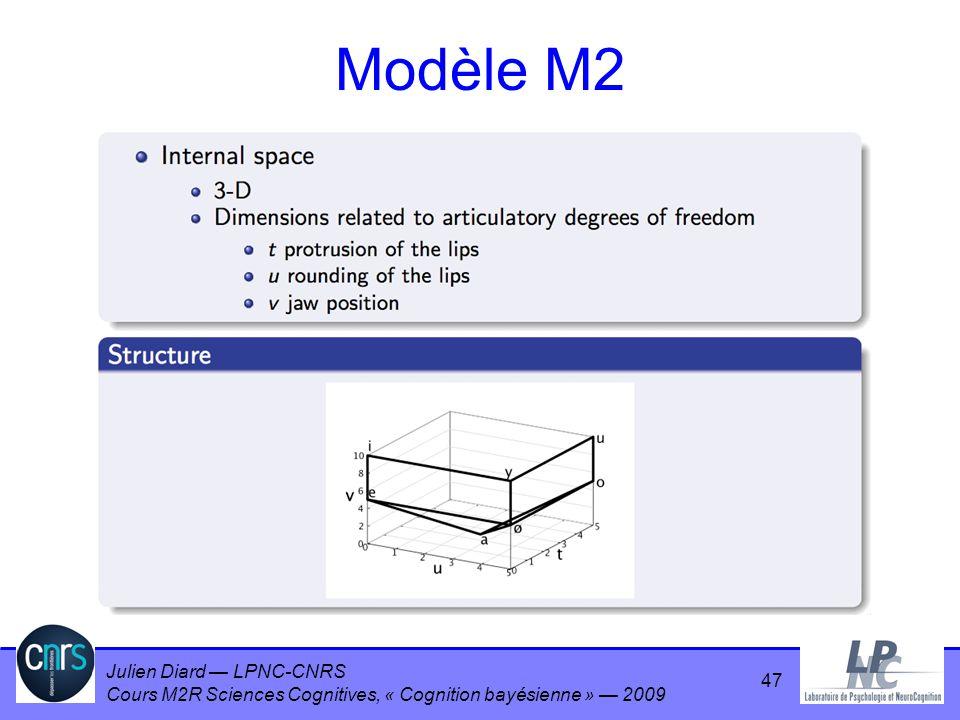 Modèle M2