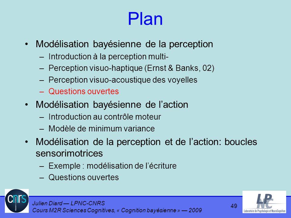 Plan Modélisation bayésienne de la perception
