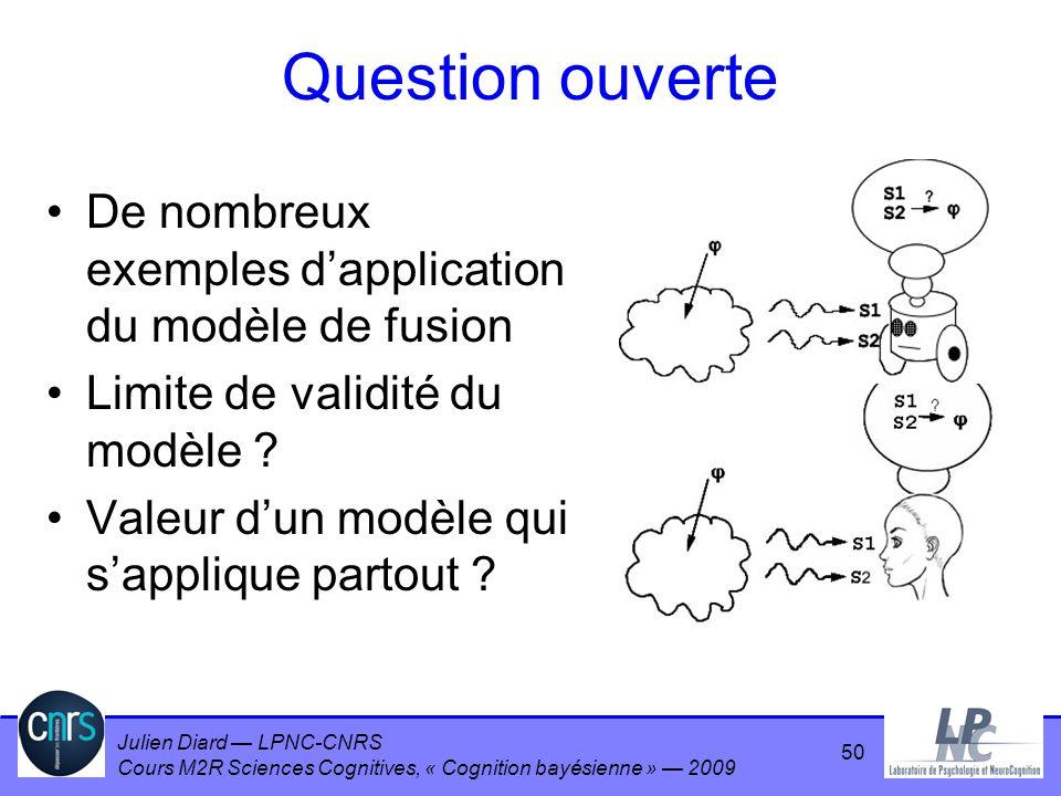 Question ouverte De nombreux exemples d'application du modèle de fusion. Limite de validité du modèle