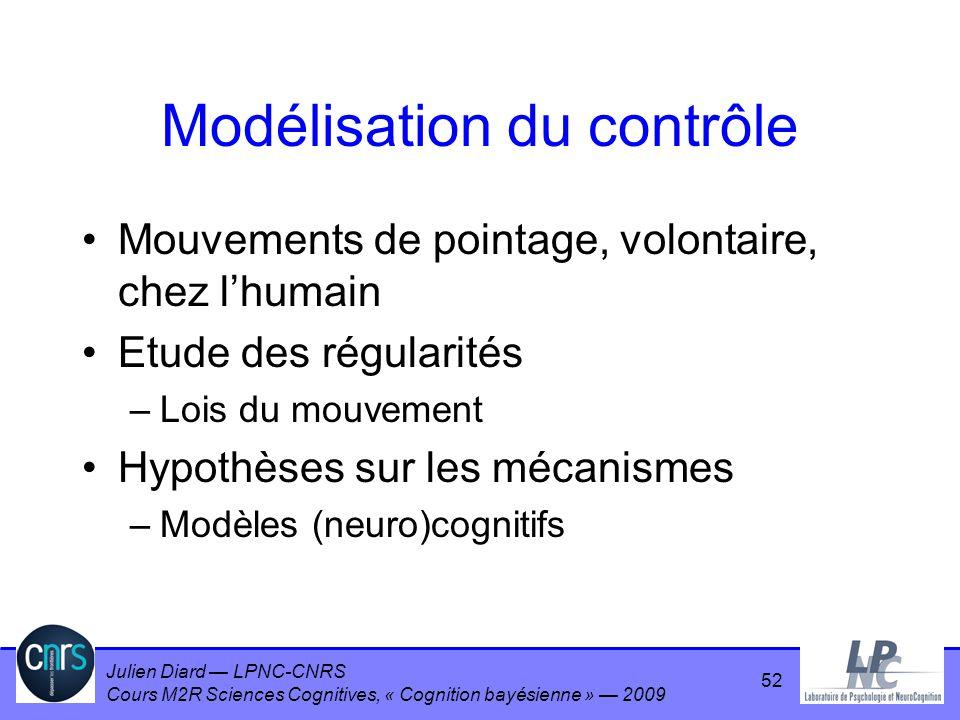 Modélisation du contrôle