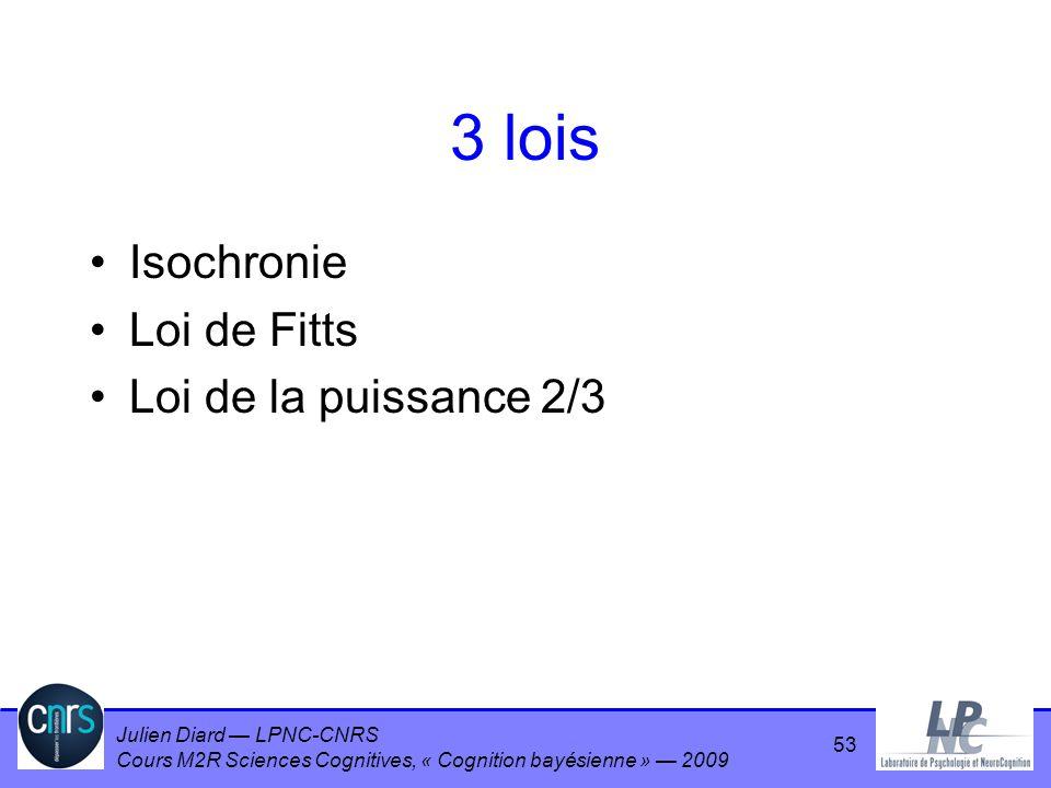 3 lois Isochronie Loi de Fitts Loi de la puissance 2/3