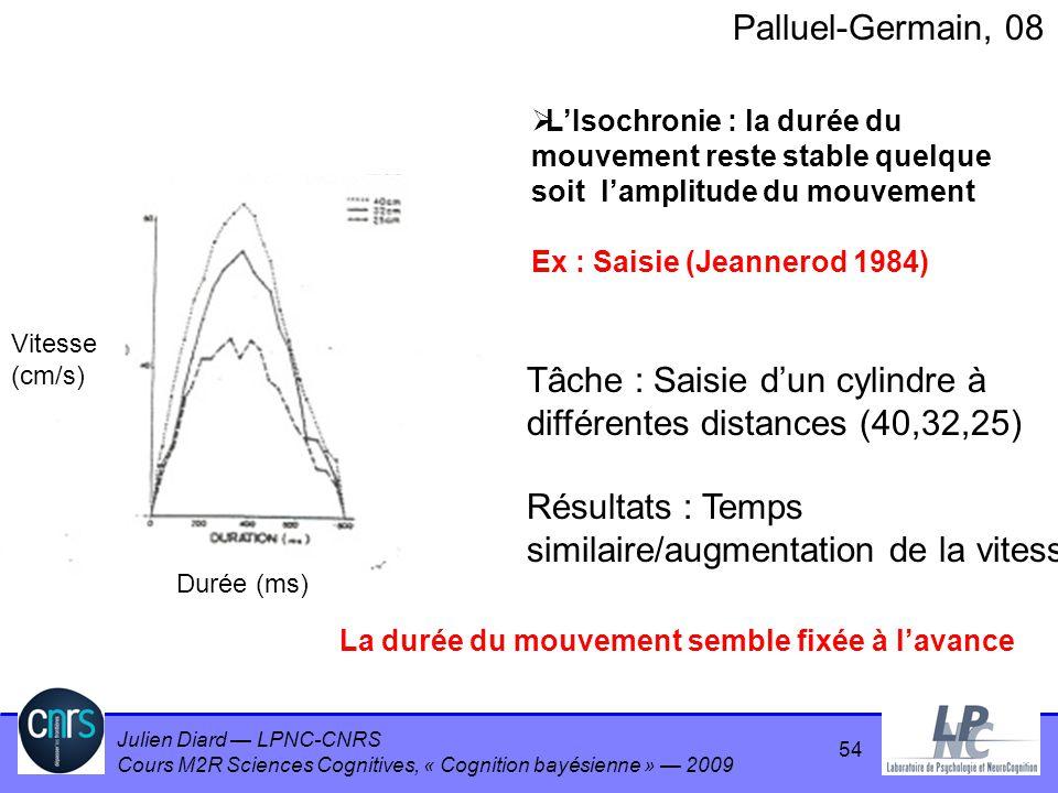 Tâche : Saisie d'un cylindre à différentes distances (40,32,25)