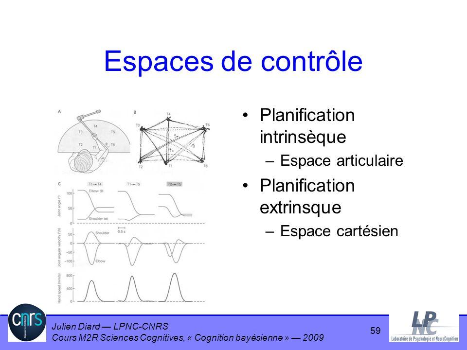 Espaces de contrôle Planification intrinsèque Planification extrinsque