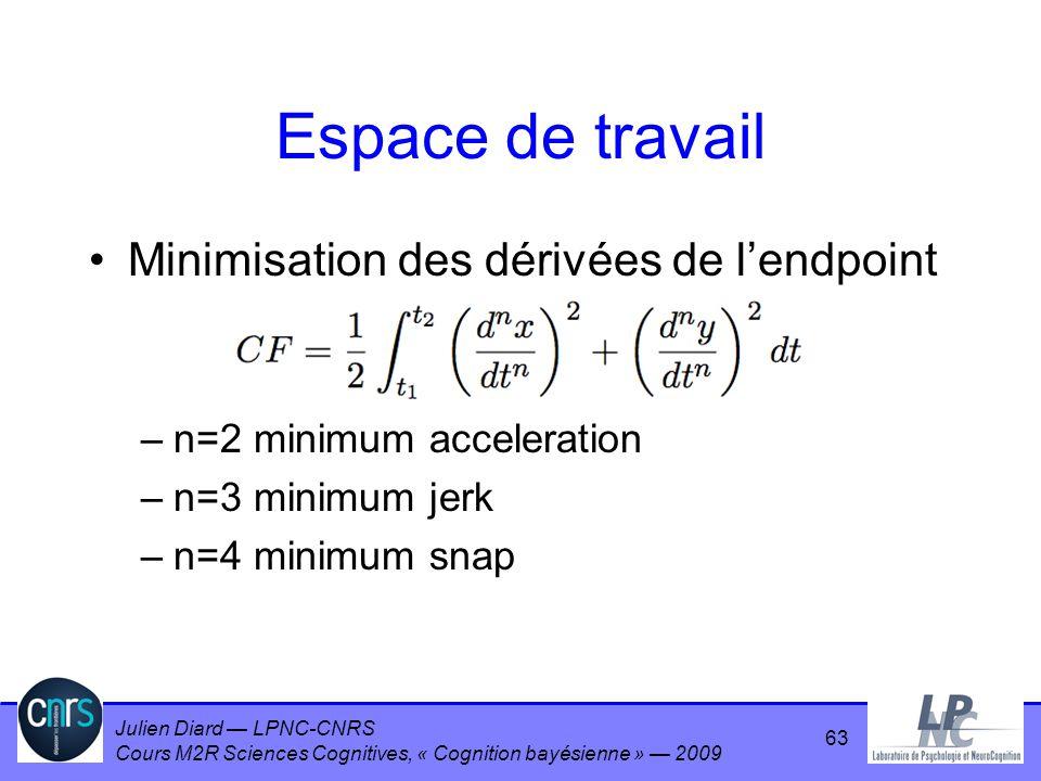 Espace de travail Minimisation des dérivées de l'endpoint