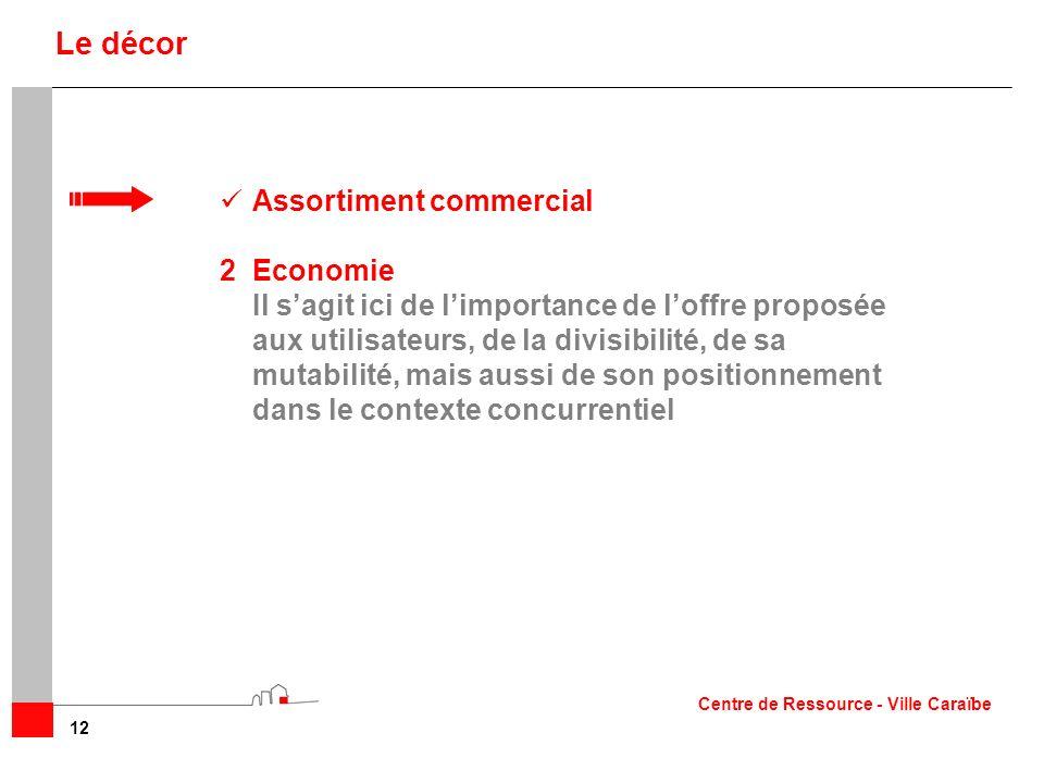 Le décor Assortiment commercial 2 Economie