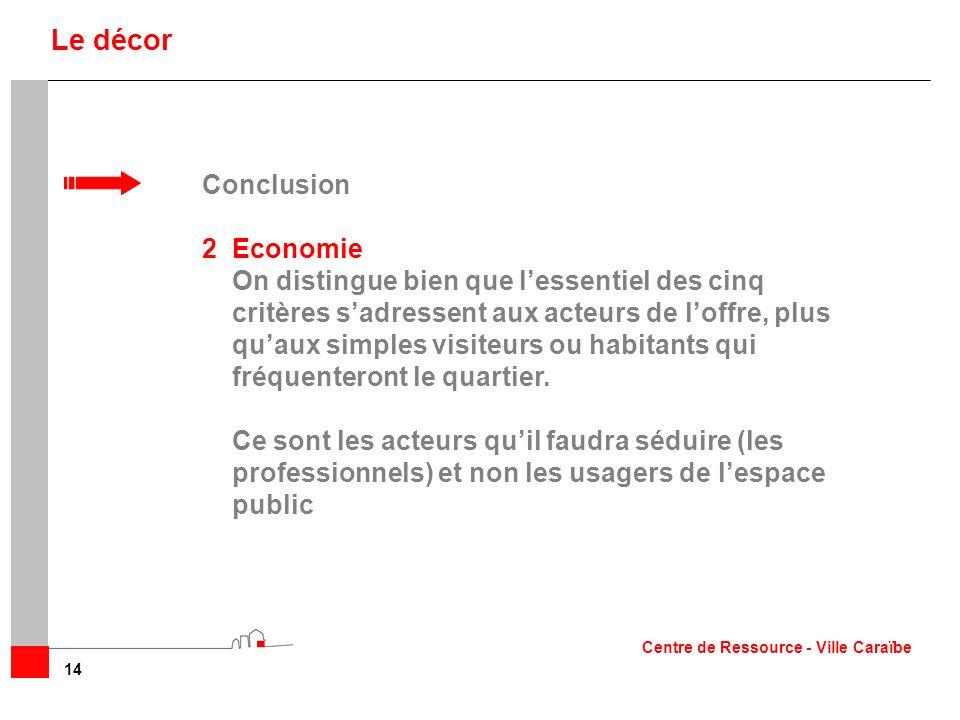 Le décor Conclusion 2 Economie