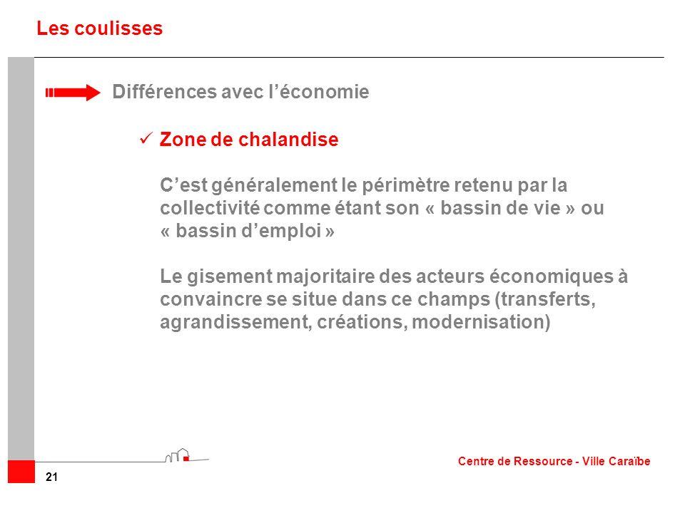 Différences avec l'économie Zone de chalandise