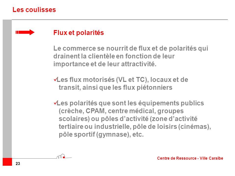 Les flux motorisés (VL et TC), locaux et de