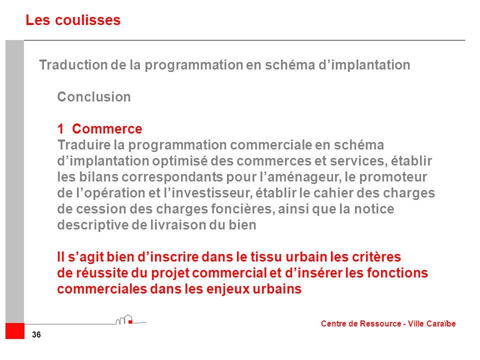 Les coulisses Traduction de la programmation en schéma d'implantation