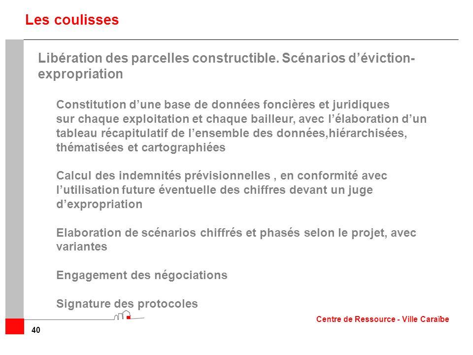 Les coulisses Libération des parcelles constructible. Scénarios d'éviction-expropriation. Constitution d'une base de données foncières et juridiques.